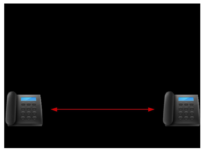 SIP-call-between-two-phones