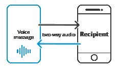 Intercom Paging Diagram