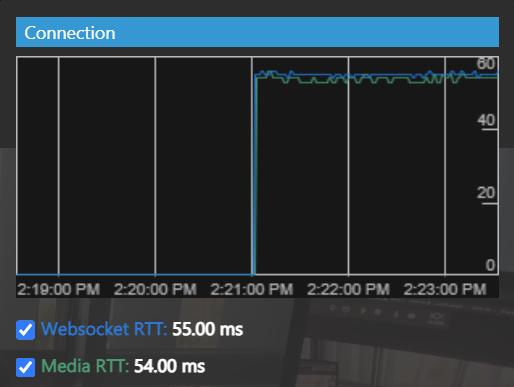 webmeeting latency